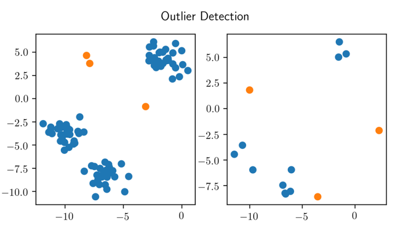 NMF & Outlier Detection